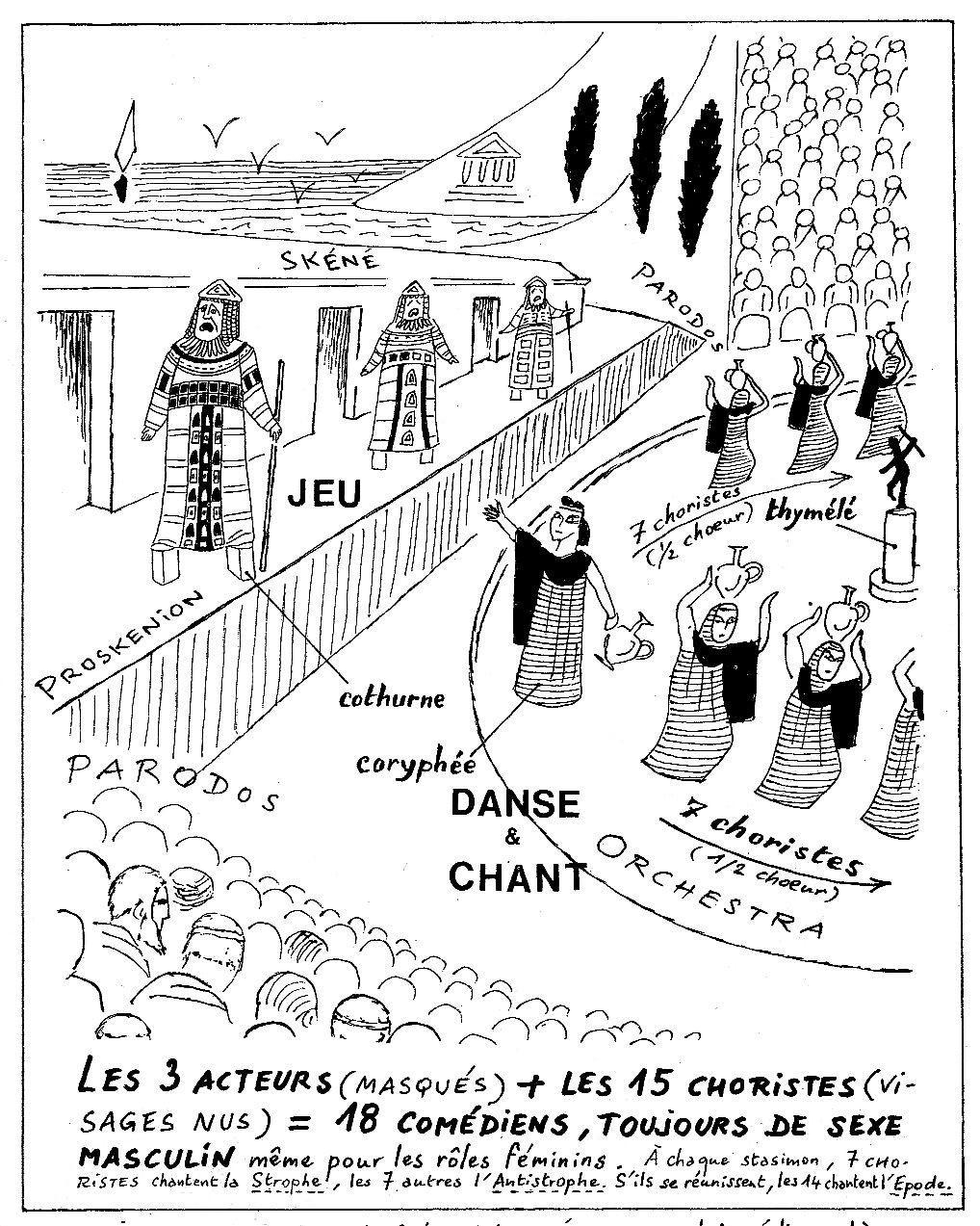 6 André Degaine, Histoire du théâtre dessinée : de la préhistoire à nos jours