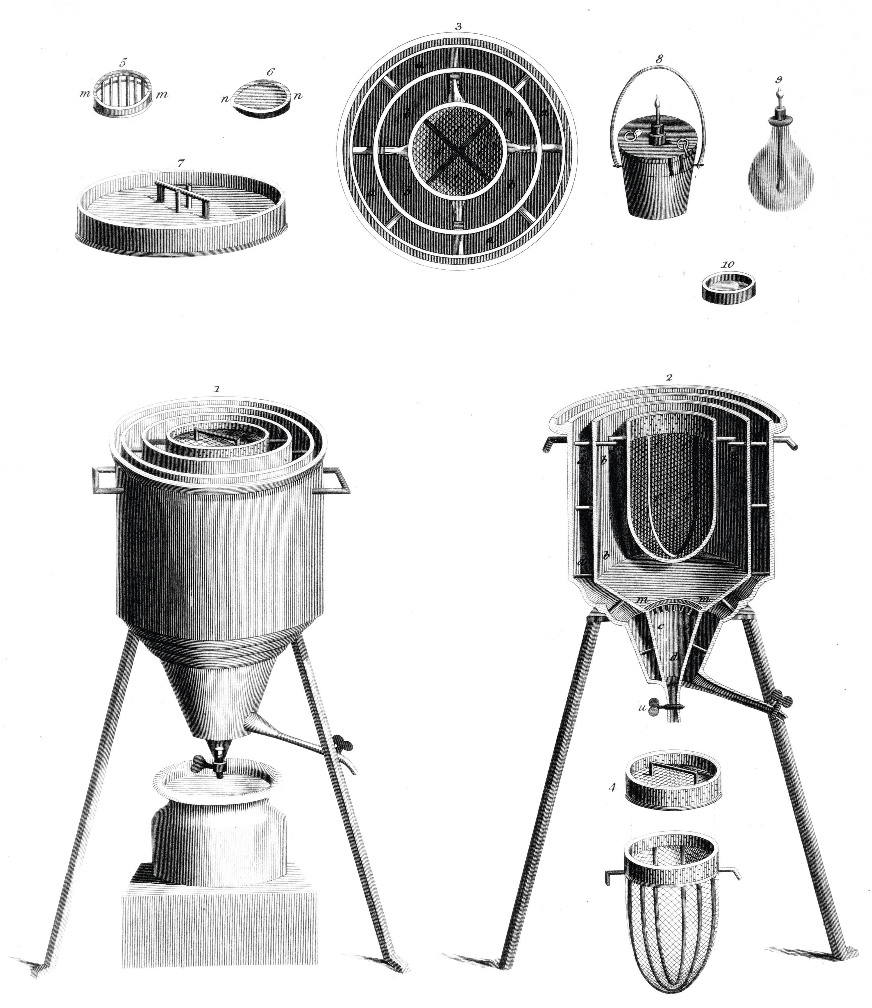 Calorimètre à glace utilisé par Lavoisier et Laplace
