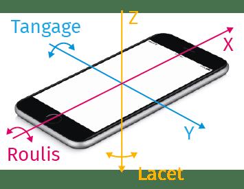 Schéma d'un smartphone