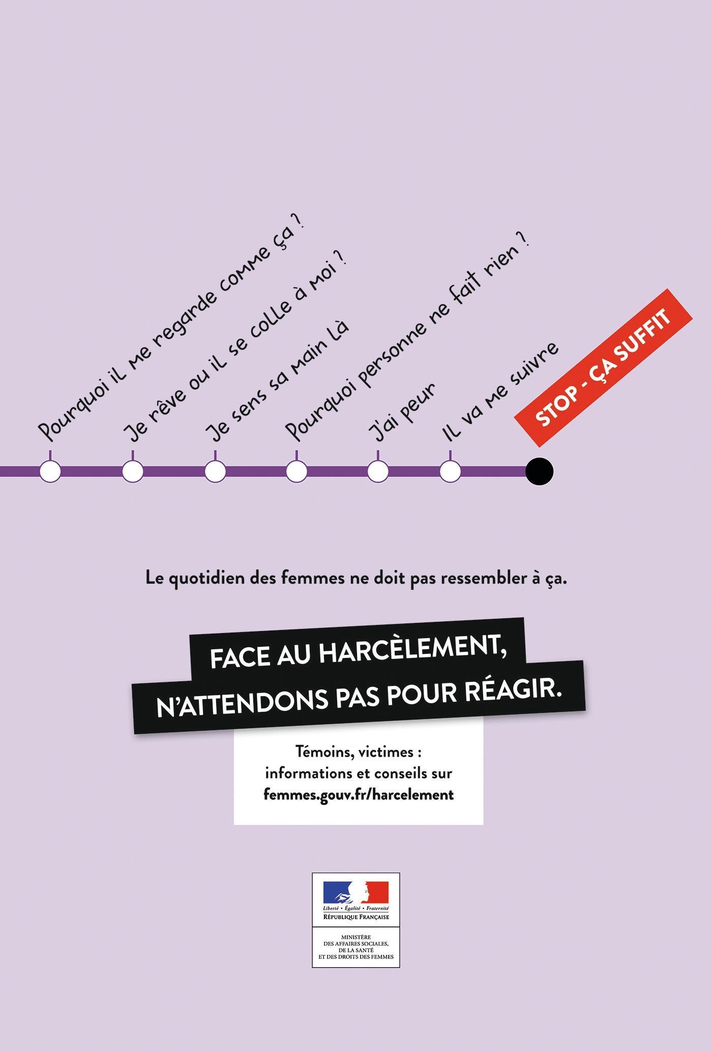 Campagne de sensibilisation « Face au harcèlement, n'attendons pas pour agir », secrétariat d'État chargé de l'Égalité entre les femmes et les hommes et de la lutte contre les discriminations, 2015.