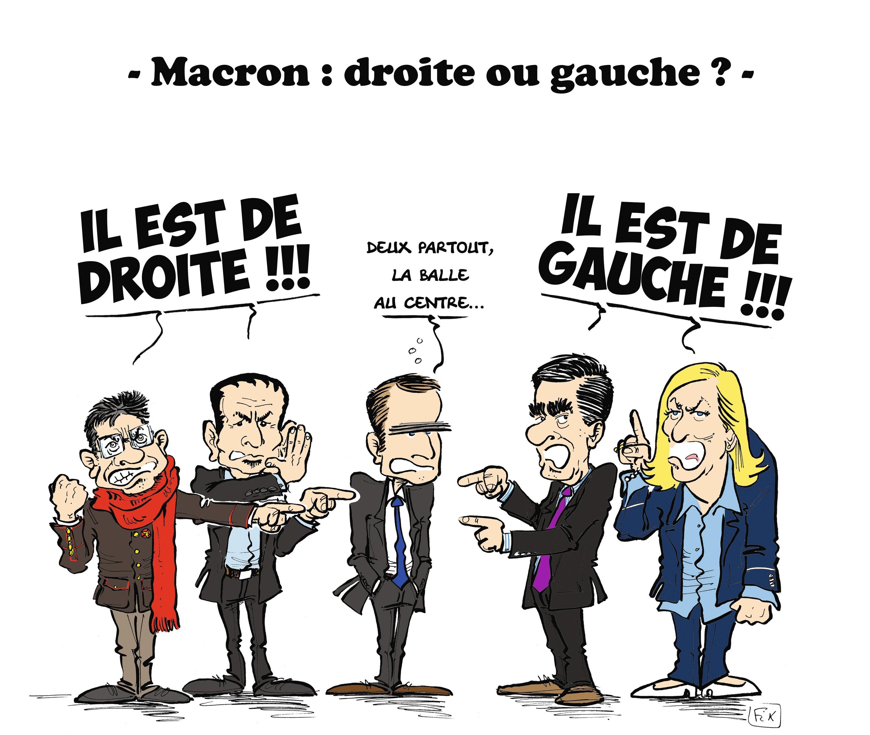 Fix, Macron : droite ou gauche ?</i>, mars 2017.