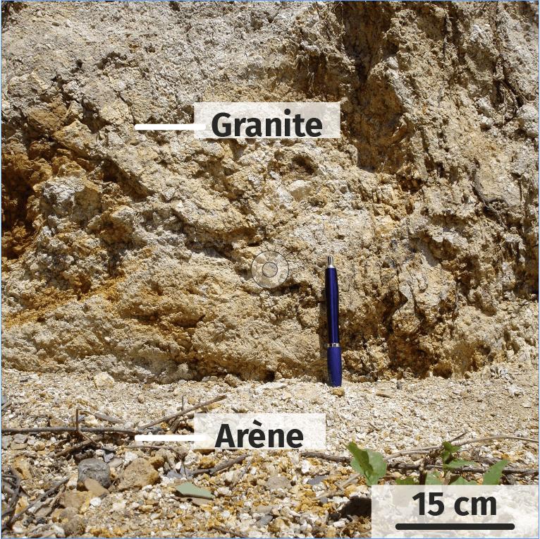 un affleurement granitique accompagné d'un sable granitique appelé arène