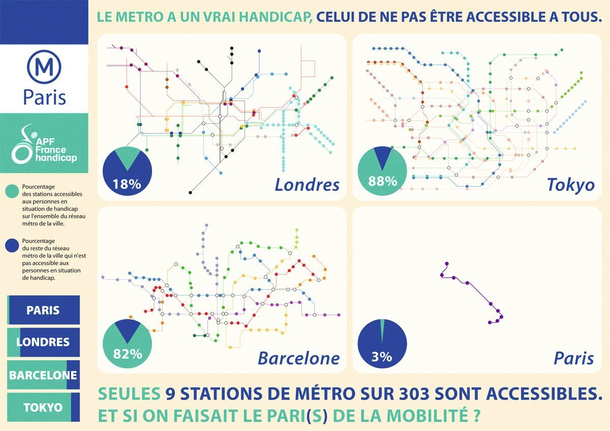 Campagne de sensibilisation de l'association APF France Handicap