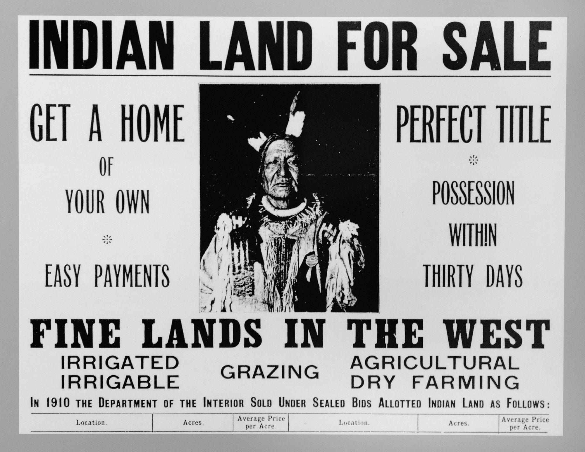 Vintage Indian Land For Sale poster, USA, around 1911