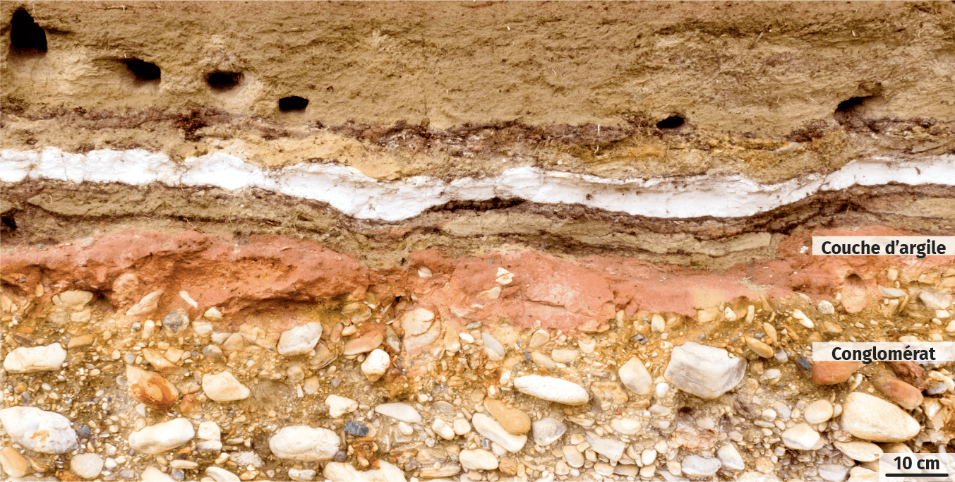 Des dépôts visibles à l'affleurement (vallée du Rhône).