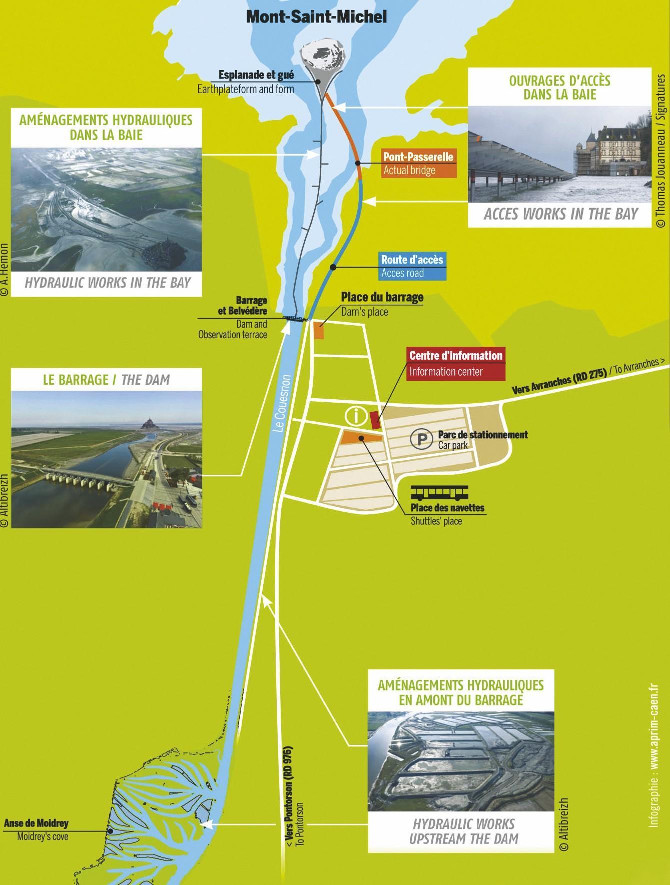 Les aménagements en aval du Mont-Saint-Michel.