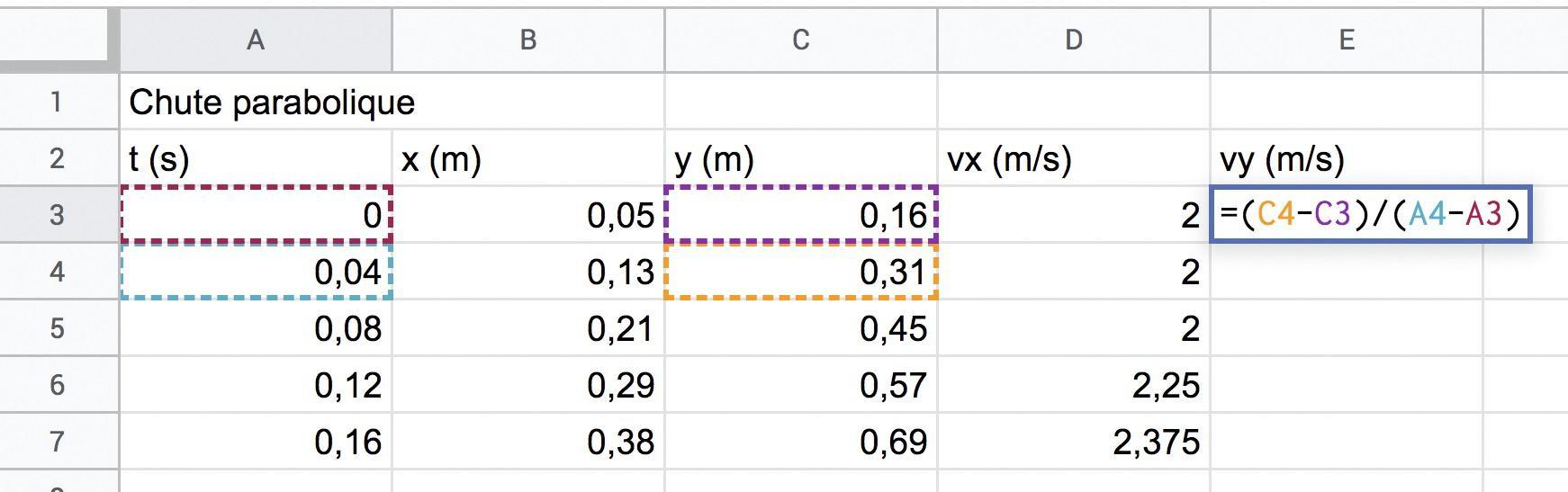 Exploitation d'un pointage : évolution de la vitesse
