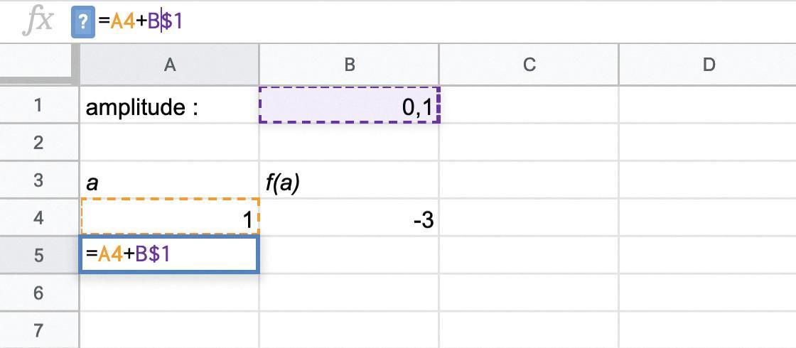 Résolution d'une équation du troisième degré