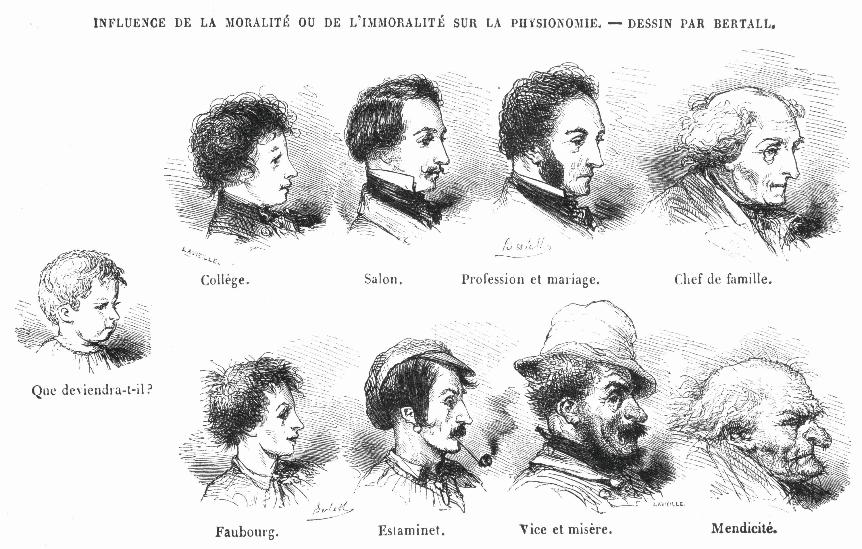 Charles-Albert Bertall, « L'influence de la moralité ou de l'immoralité sur la physionomie », pour Le Magasin pittoresque, seconde moitié du XIXe siècle.