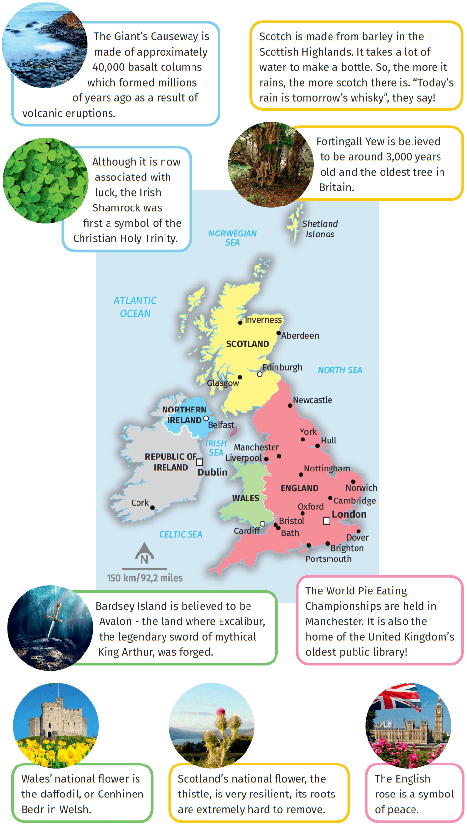 The British Isles: fun facts