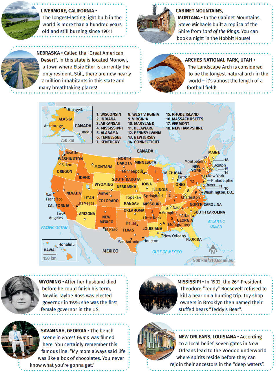 The United States of America: fun facts