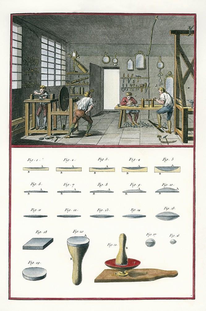 Une planche de l'Encyclopédie