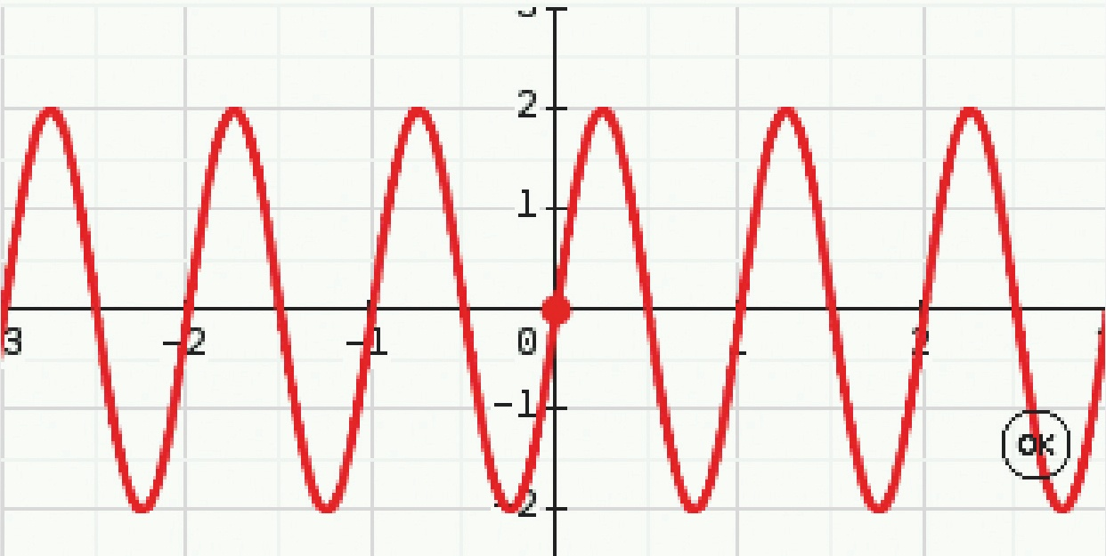 Numworks graphique