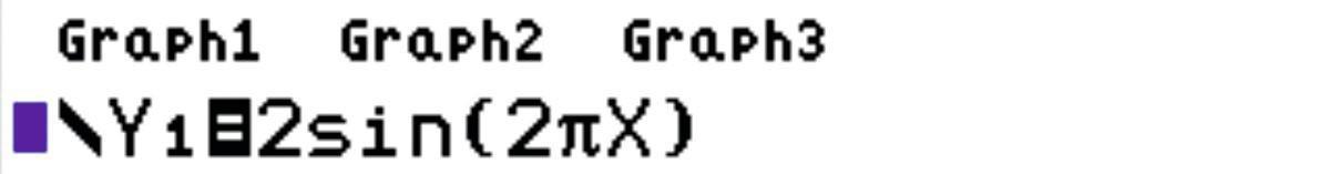 TI graphe
