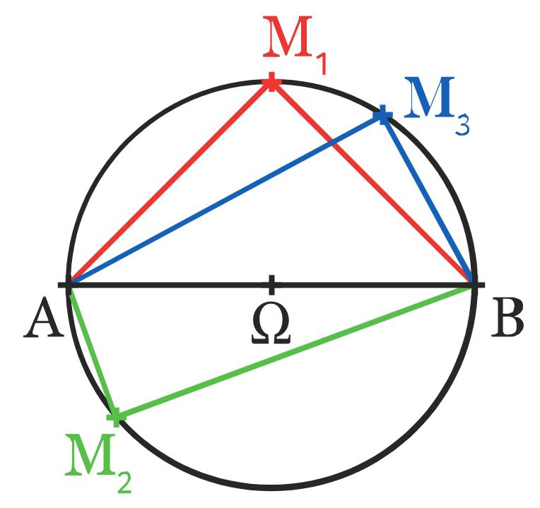 Cercle géométrique